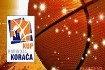 Partizan vyhral Pohár Radivoja Koraća