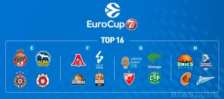 EuroCup – Partizan a Červená hviezda v Top 16 fáze!