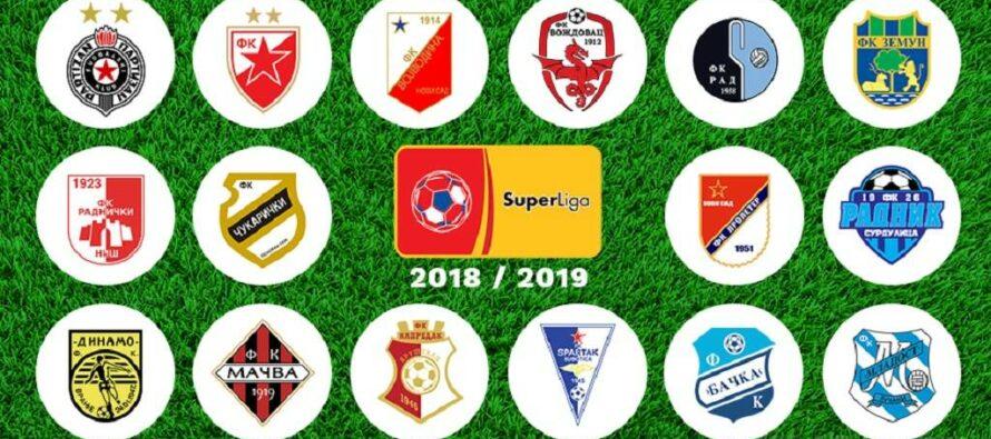 Vyvrcholila Superliga: Hviezda šampión, Bačka a Zemun vypadli!